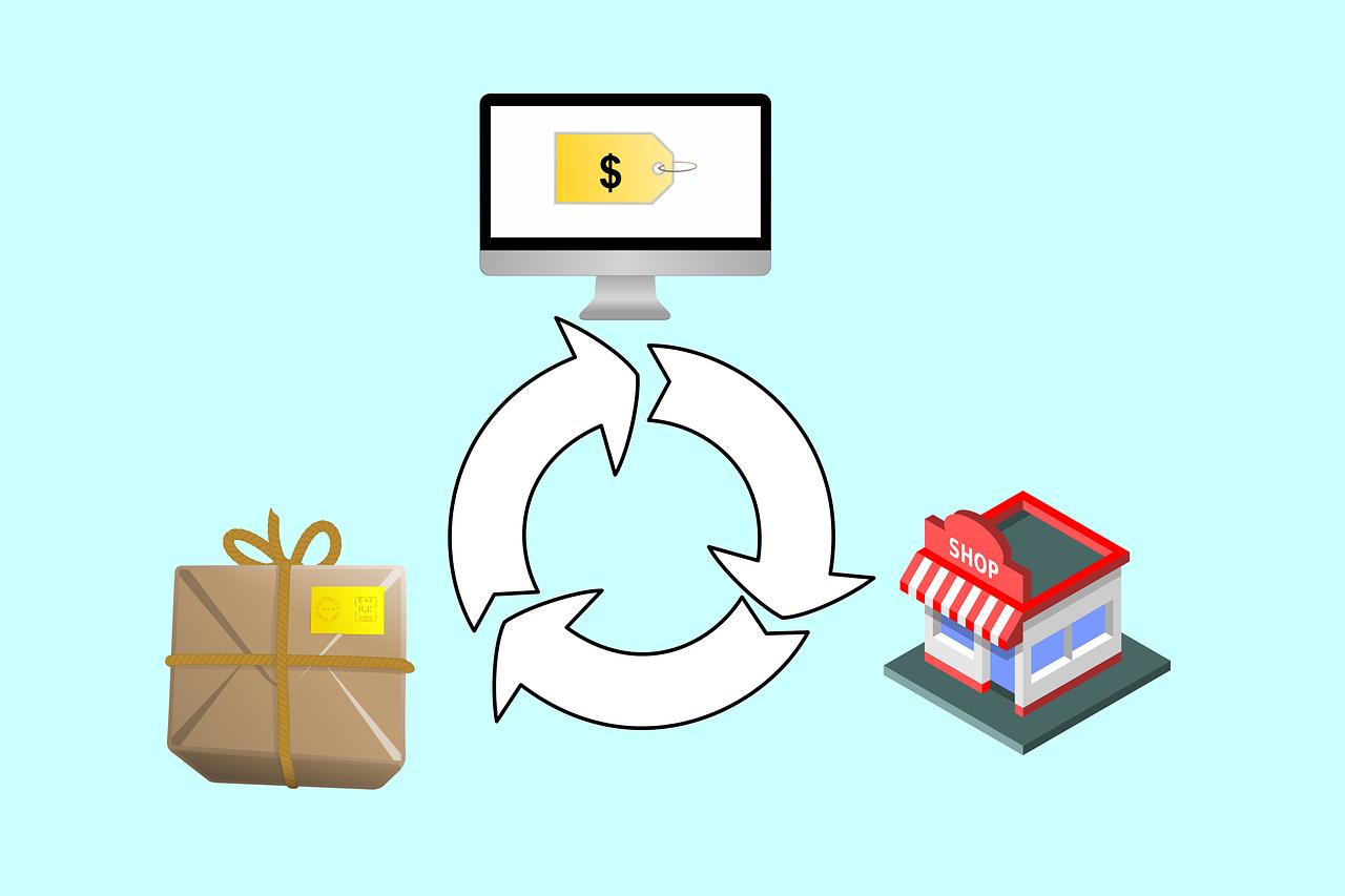 E-commerce Business Websites? – Insurance Risks Involved